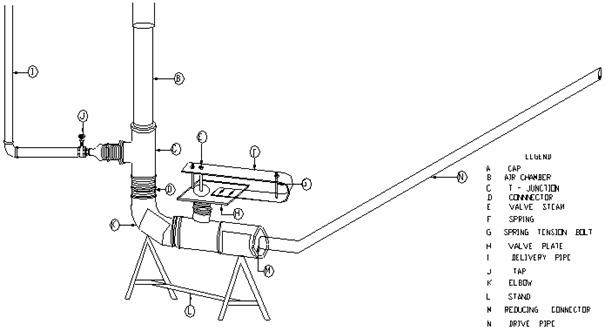design and construction of a hydraulic ram pump from leonardo electronic journal of practices