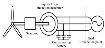 Image Result For Alternator Circuit